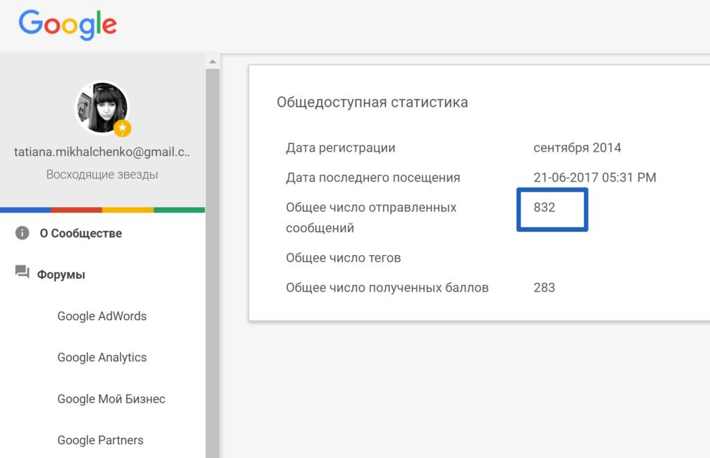 mikhalchenko_adwords